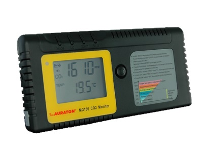 CO2 monitor MG106