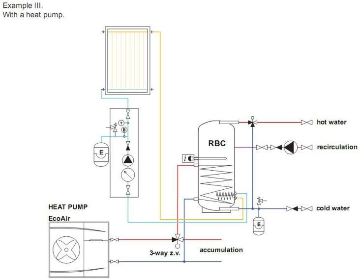 Lämminvesivaraaja paine